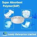 polímero súper absorbente fabricante