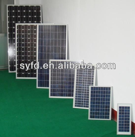 2W-280w mono and poly solar panel ( TUV , ISO , MCS , UNBS)