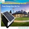 CE&RoHS approving roof vent fan solar powered exhaust fan