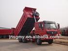 howo dump truck for sale in dubai