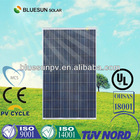 cheap price high efficiency poly 250w guangzhou solar panels