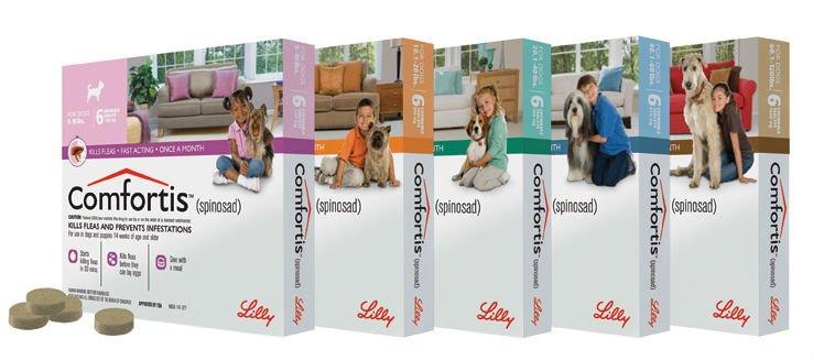 comfortis per cani da pulci e zecche controllo