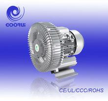 Three-phase motor 5.7 hp industrial air pump