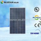 Bluesun Hot Sell broken solar panel for sale