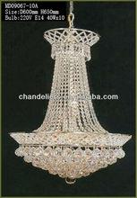 chandelier lighting in dubai