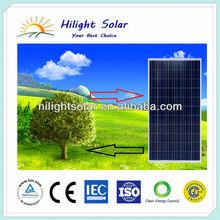 250W solar panel Malaysia, 250W solar panel prices, low price poly 250W solar panel/panel solar for 7kw solar power system