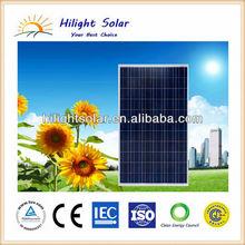 250W solar panel Taiwan, 250W solar panel prices, low price poly 250 watt solar panel/panel solar for 10kw solar power system