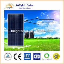 250W solar panel Israel, 250W solar panel prices, low price poly 250 watt solar panel/panel solar for solar power system