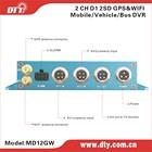 CMOS & CCD TOP 2 channel sd card vehicle dvr/car dvr with GPS optio
