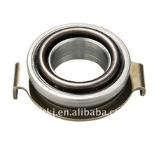High quality Automobile Clutch Release Bearing for Nissan CB1706-C
