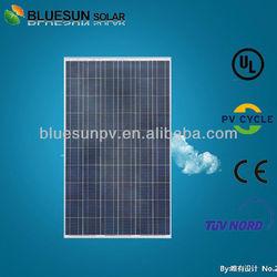 Bluesun brand hot solar panel manufacturer in india