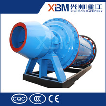Popular china ball mill manufacturers