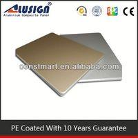 Cladding aluminum composite panel specification
