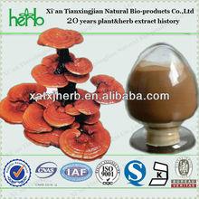 red reishi mushroom extract triterpenes