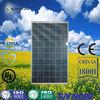 Top 1 cis solar panel