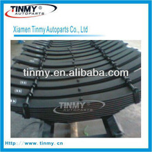 Conventional Leaf Spring for Truck