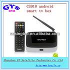 CS918 android small tv box IPTV decoder