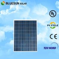China best pv factory daylight solar panel
