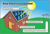 hot on sale solar energy system solar power system