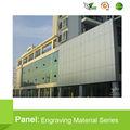 Pannello composito in alluminio, materiale da costruzione