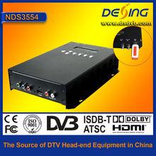 HDMI to rf converter