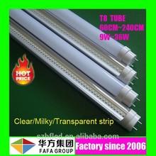 Saving green energy t8 led tube light 600~2400mm china supplier
