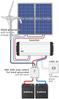 Offer Hybrid Power Set SW02 - (2.8kW peak power) - Wind & Solar Energy