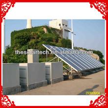 20kw best price per watt solar panels
