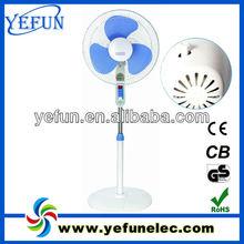 FS-1609 high power cheap 16 round base pedestal fan 40cm specification
