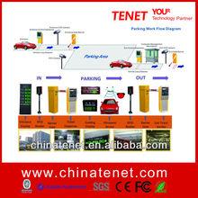 Super auto parking equipment suppliers from shenzhen tenet
