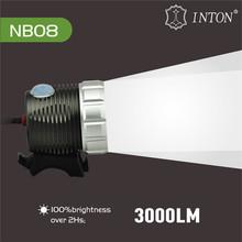 High Brightness Model NB08 inton bike light with CE,RoHS certificates