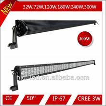 China manufacturer supply led light bar sound activated