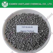 Superphosphate fertilizer prices