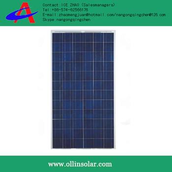 manufacturer price per watt solar panels, manufacturer 190w poly solar energy panel