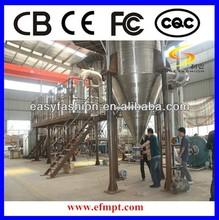 Gas Atomization Metallurgy Equipment Producing Hyperfine Metals Powder(Al,Cu,Fe,Be,Ag,Alloys) China Manufacturers