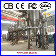 OEM Furnace for Metal Alloy Powders Production with Low Consumption