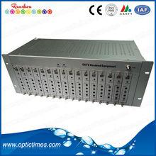 860MHz Adjacent Agile Universal Modulator
