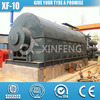 100% Profits popular all over the world used rubber equipment proveedor china