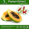 Low Price Papain Extract Powder