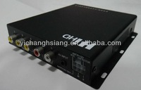 Car digital TV tuner for DVB-T2