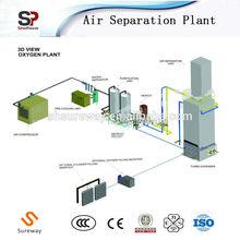 Cryogenic High Purity Oxygen/Nitrogen Gas Generator