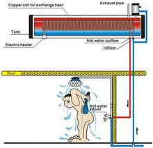 solar energy water heater heat pipe vacuum tubes