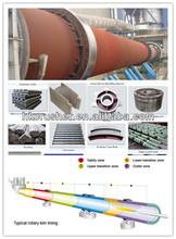 design of rotary kiln/gambar rotary kiln