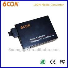 fiber optics to rf media converter