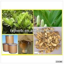 Natural pure polygonatum odoratum Druce Extract
