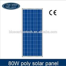 New energy low price solar panel 80w