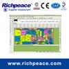 Richpeace Garment CAD Design System Software