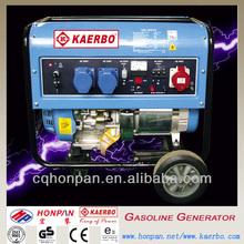 Factory Price Single Phase Biogas Power Generator