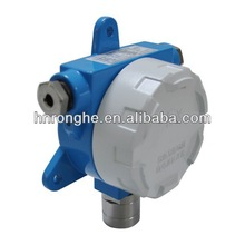 CRH-80 fixed combustible H2 gas detector
