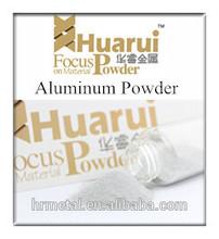 China 99.8% MIM high purity Nitride Aluminum powder price